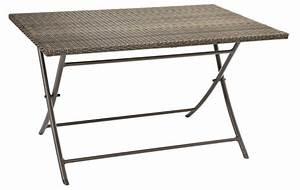 Table Balcon Ikea : table balcon suspendue ikea maison design ~ Preciouscoupons.com Idées de Décoration