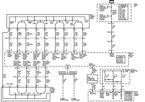 2005 chevy silverado wiring diagram 2005 image similiar 2011 silverado wiring diagram keywords on 2005 chevy silverado wiring diagram