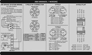 4 Way Trailer Wiring Diagram Dodge