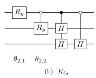 Programming Implementing Complex Circuit For Szegedy