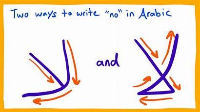 Arabic Transparent Laa Write Language Ways Writing