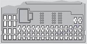 Fuse Box Diagram  U0026gt  Volvo Xc90  2008