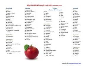 High FODMAP Food List Printable