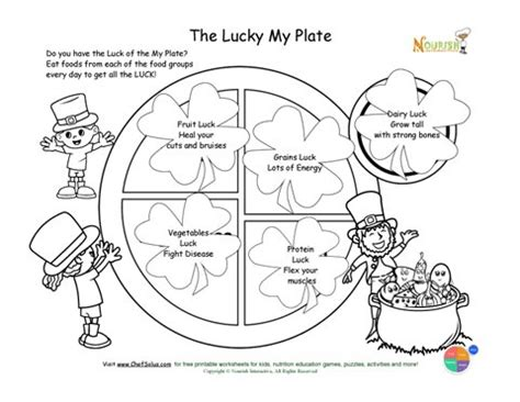 Food Plate Coloring Page - Eskayalitim