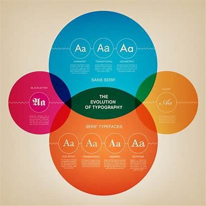 Infographics Graphic Cool Web Source Designers Ucreative