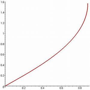 Flächenintegral Berechnen : mp forum problem 10 matroids matheplanet ~ Themetempest.com Abrechnung