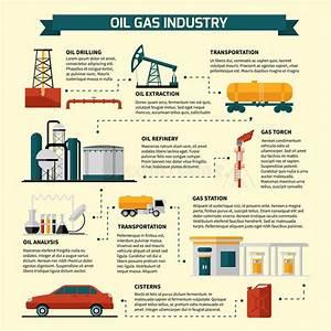Oil Gas Industry Flowchart Stock Vector  Illustration Of