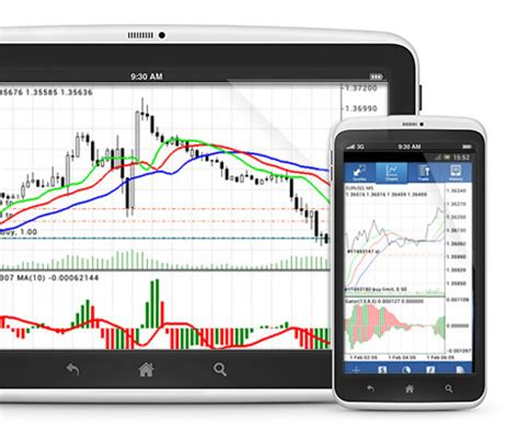 forex trading platform android metatrader 5 mt5 for android