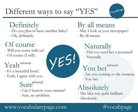 Different Ways To Say 'yes' In English!  Wellington House Idiomas
