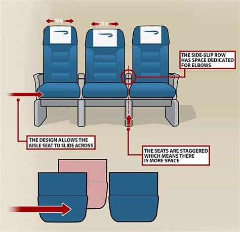 molon labe designs airplane seats  add comfort daily