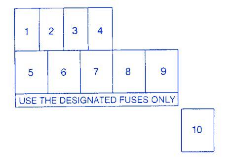 2001 Chevy Tracker Fuse Diagram by Chevy Tracker 2008 Accu Fuse Box Block Circuit Breaker