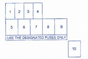 Chevy Tracker 2008 Accu Fuse Box  Block Circuit Breaker Diagram  U00bb Carfusebox