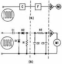 navy electricity and electronics training series neets With figure 91 basic block diagram of a frequency counter
