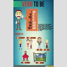 Verb To Be Visually