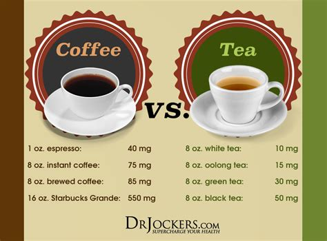 caffeine espresso vs koffie is coffee good or bad for you drjockers