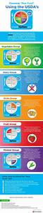 71 Best Images About Health  U0026 Wellness Infographics On