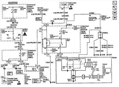 Solved Starter Wiring Diagram For Gmc Jimmy Fixya
