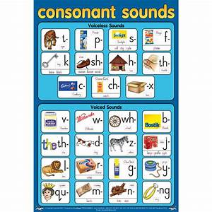 Consonant Sounds Wall Chart