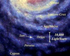 Distanzen Berechnen : wie lang ist ein lichtjahr wie gross wie schwer wie weit wie hoch ~ Themetempest.com Abrechnung