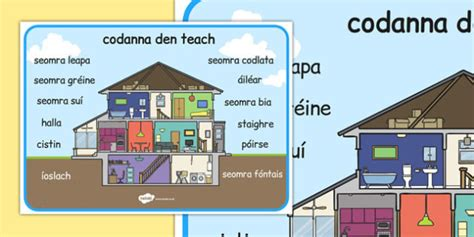 parts of a house codanna den teach word mat gaeilge gaeilge parts house