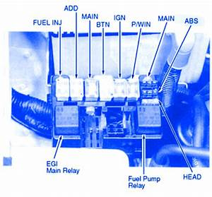 Kia Sportage Ex-type 2015 Engine Fuse Box  Block Circuit Breaker Diagram