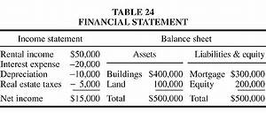 financial statement barrons dictionary allbusinesscom With financial documents definition