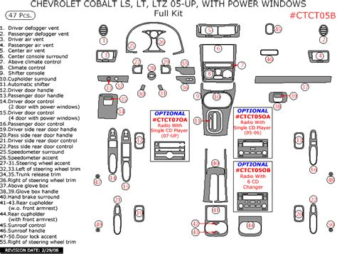 2007 Chevy Cobalt Dashboard Symbols Free Download • Playapk.co