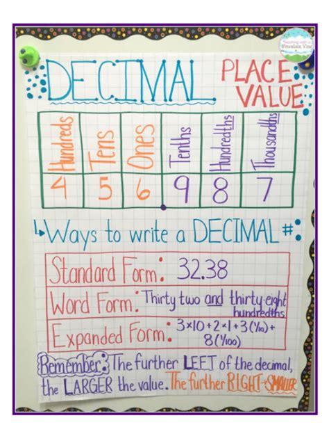 unit  relate fractions decimals sorgs class