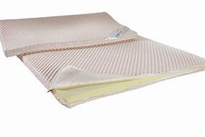 Matratzen Topper 80x200 : matratzentopper auflagen und andere matratzen lattenroste von procave online kaufen bei ~ Markanthonyermac.com Haus und Dekorationen