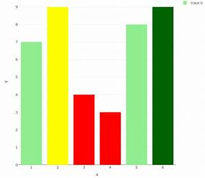 Colors - Add Specific Legend To R Plotly Chart