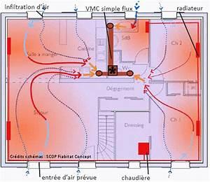 Calcul Puissance Clim : chauffage climatisation esprit ~ Premium-room.com Idées de Décoration