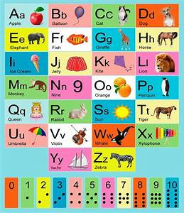 abc alphabet and number learning table poster for babies With baby learning letters