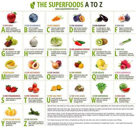 can low vitamin d cause hair superfoods a z project refined life