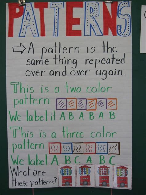 217 Best Prek Patterns Images On Pinterest  Preschool, Day Care And Fine Motor