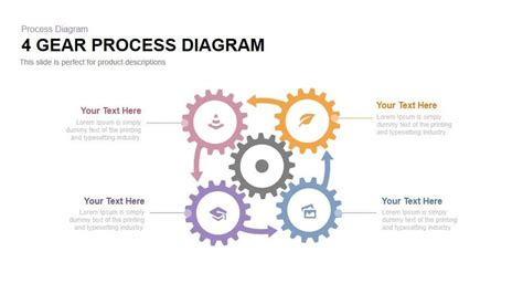 gear process diagram powerpoint template  keynote