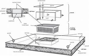 Building A Gwct Mink Raft