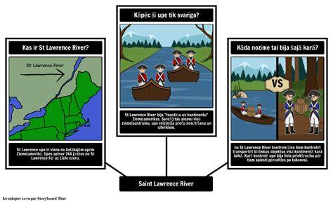Franču un Indijas Kara Vārdnīca Montāžas pēc lv-examples