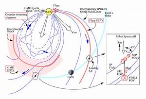 About That Coronal Mass Ejection