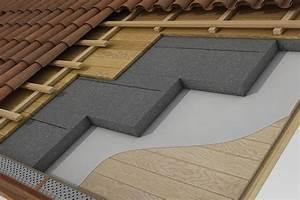 Isolanti termici Ristrutturazione Casa