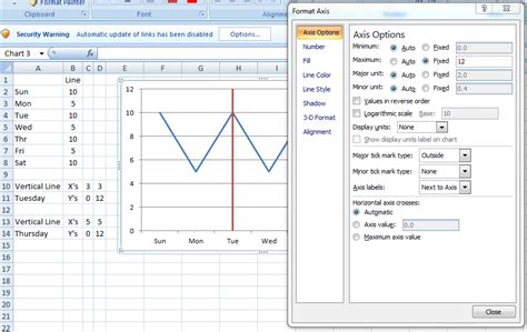 excel dashboard templates  ways  create vertical lines