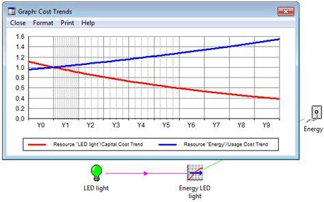 the energy efficient light bulb moment newsletter