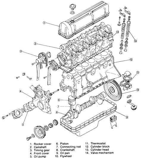Toyotum Car Engine Diagram by Repair Guides Engine Mechanical Engine Autozone