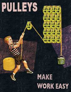 Fake Science (Pulleys Make Work Easy)