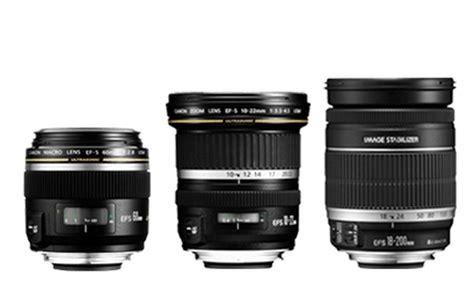 lenses type canon