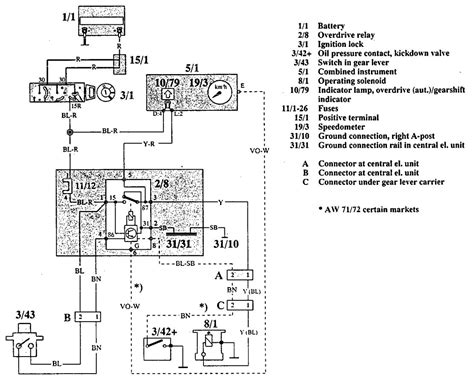 Volvo Wiring Diagrams Overdrive Controls
