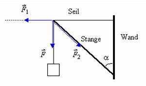 Kräfte Berechnen Winkel : mehrerekraefte ~ Themetempest.com Abrechnung