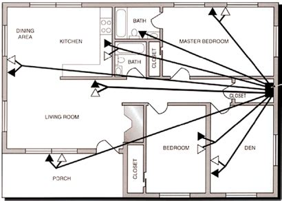 Home Run Wiring by Home Wiring For The Information Age How To