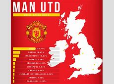 Manchester United dominate local shirt sales – Manchester