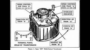 Lionel Kw Transformer Manual
