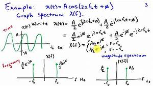 The Spectrum  Representing Signals As A Function Of
